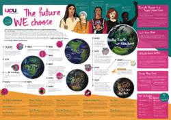 UCU The future we choose wallchart